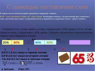 2 кг. 6 кг. 8 кг.  Ц М Ц М Ц М 0,8*2=1,6 (кг) меди в первом сплаве. 0,6*6=3