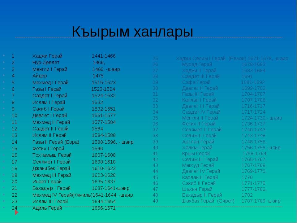 25 Хаджи Селим I Герай (Ремзи) 1671-1678, -шаир 26Мурад Герай1678-1683 27Х...