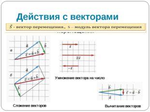 Действия с векторами Умножение вектора на число Сложение векторов Вычитание в