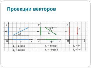 Проекции векторов Проекции векторных величин. Действия с векторными величинам