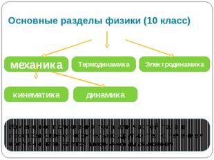 Основные разделы физики (10 класс) механика Термодинамика Электродинамика кин