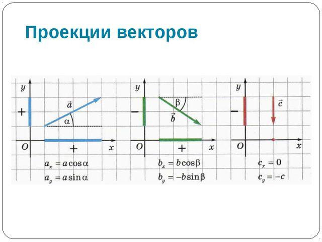 Проекции векторов Проекции векторных величин. Действия с векторными величинам...