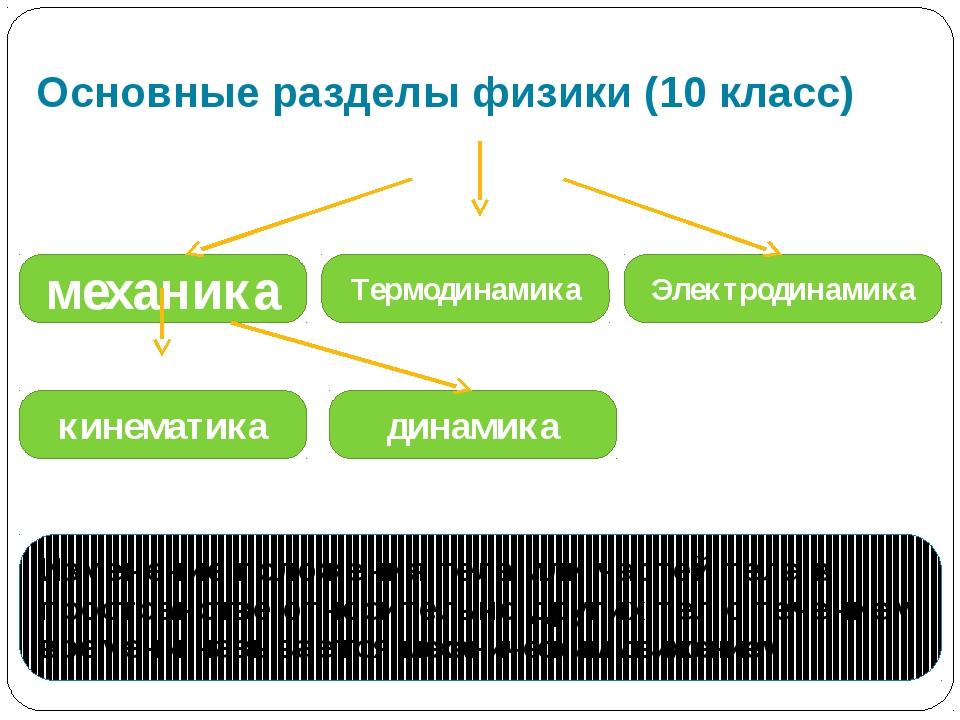 Основные разделы физики (10 класс) механика Термодинамика Электродинамика кин...