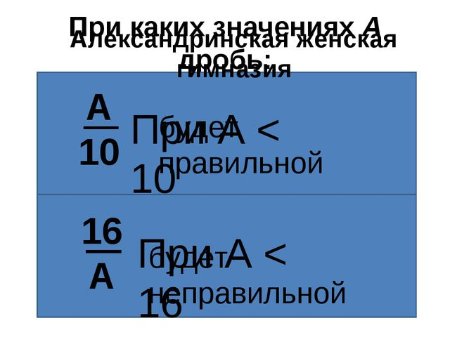 При каких значениях А дробь: При А < 10 При А < 16 Александринская женская ги...