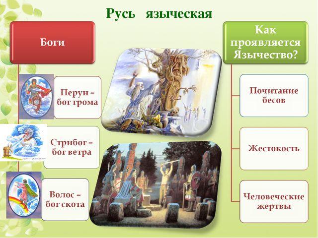 Русь языческая