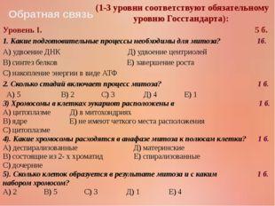 Уровень I. 5 б. 1. Какие подготовительные процессы необходимы для митоза? 1б.