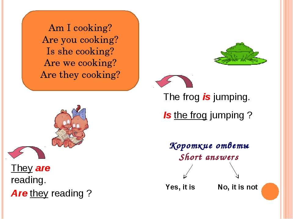Am I cooking? Are you cooking? Is she cooking? Are we cooking? Are they cooki...
