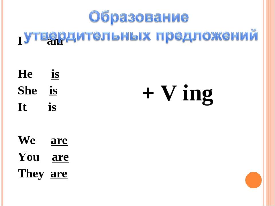 I am He is She is It is We are You are They are + V ing
