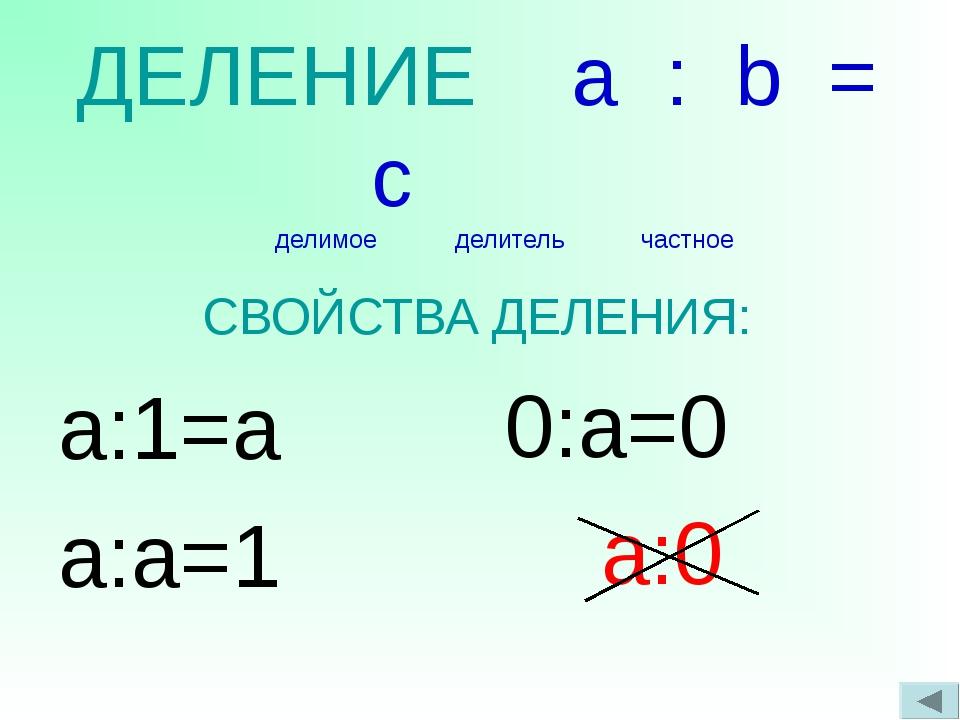ДЕЛЕНИЕ a : b = c делимое делитель частное СВОЙСТВА ДЕЛЕНИЯ: a:1=a a:a=1 0:a=...