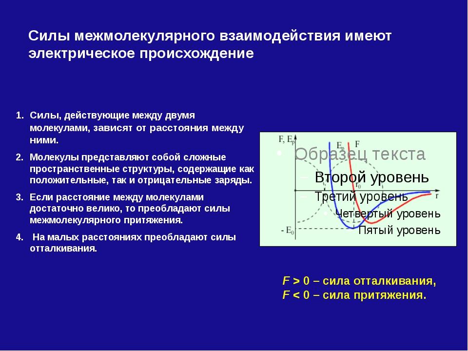 Силы межмолекулярного взаимодействия имеют электрическое происхождение Силы,...