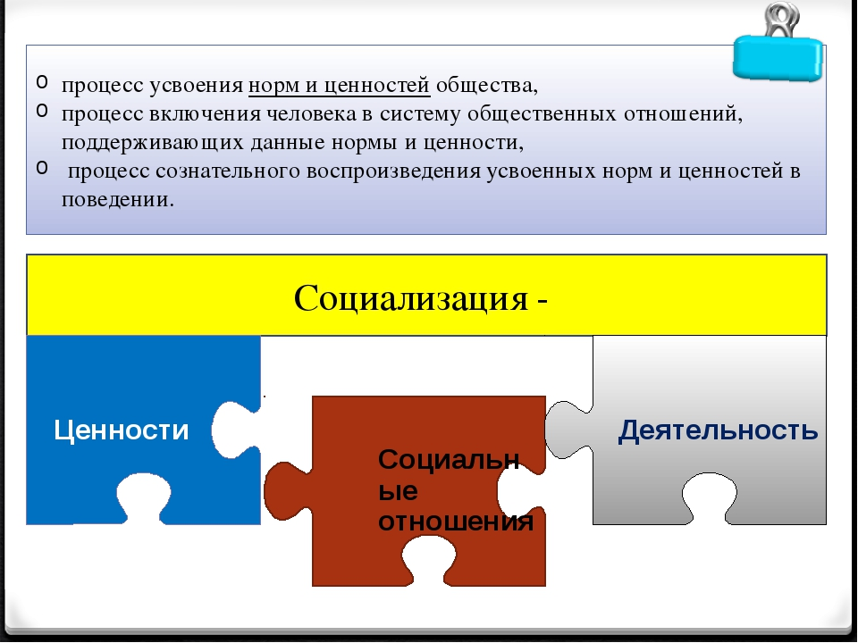 Социализация - процесс усвоения норм и ценностей общества, процесс включения...