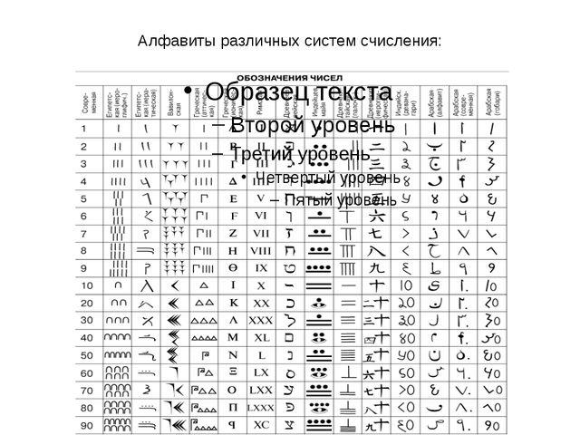 Алфавиты различных систем счисления: