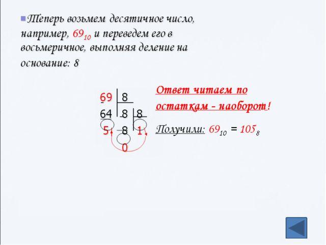 Второй способ перевода из десятичной системы счисления в двоичную. Каждому чи...