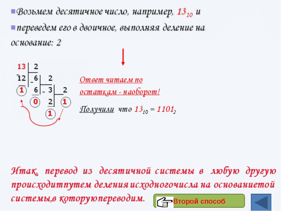 Алгоритм перевода восьмеричного числа в двоичное: Каждую цифру восьмеричного...