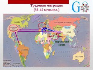 Трудовая миграция (36-42 млн.чел.) Персидский залив