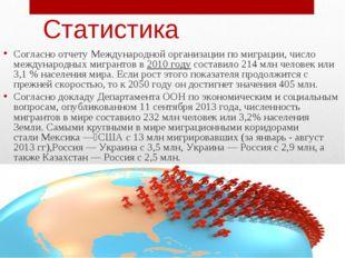 Статистика Согласно отчетуМеждународной организации по миграции, число между