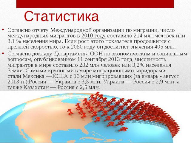 Статистика Согласно отчетуМеждународной организации по миграции, число между...