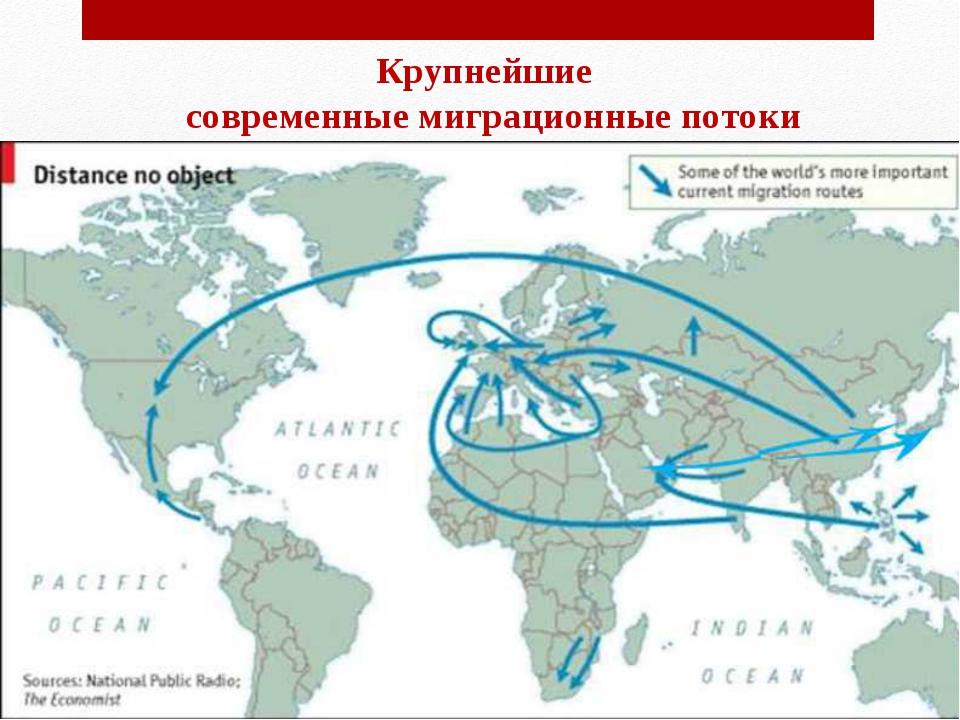 Крупнейшие современные миграционные потоки