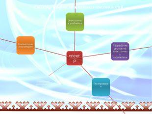 Спектр информационных технологий Проектная деятельность