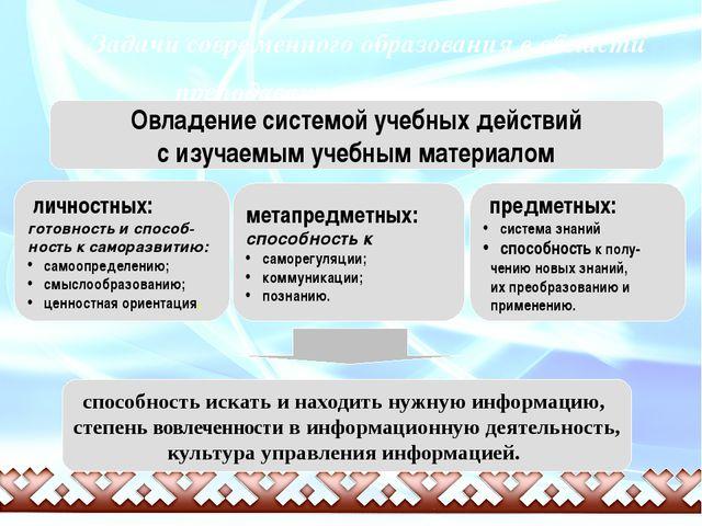Задачи современного образования в области преподавания русского языка Овладе...