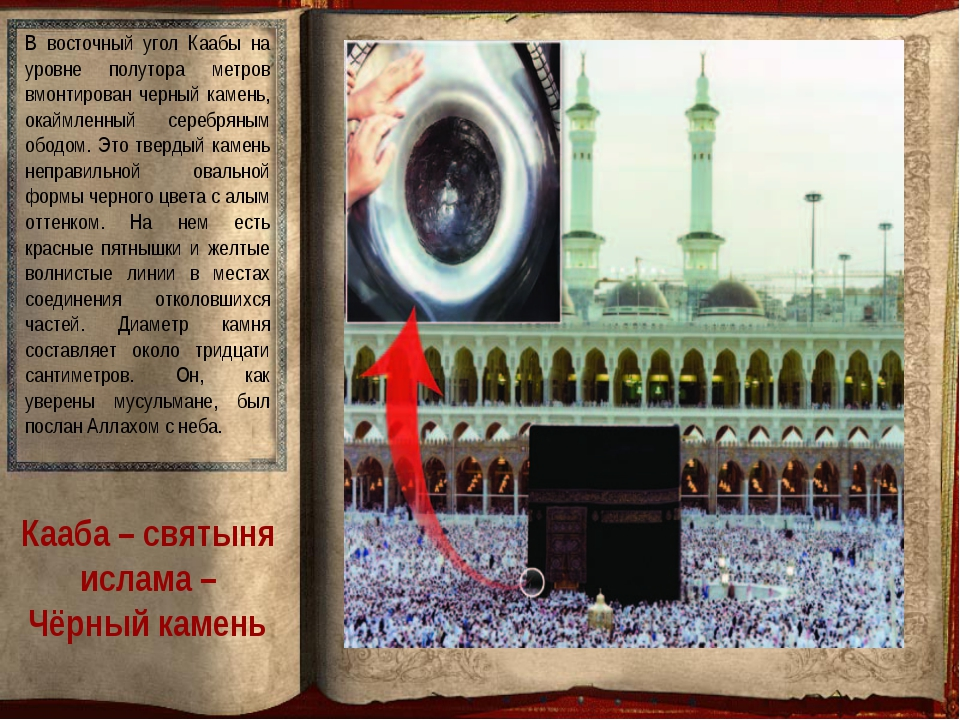 Кааба – святыня ислама – Чёрныйкамень В восточный угол Каабы на уровне полут...