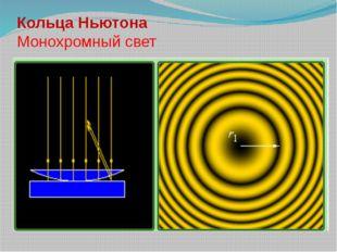 Кольца Ньютона Монохромный свет