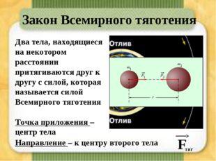 Закон Всемирного тяготения Два тела, находящиеся на некотором расстоянии прит