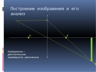 Построение изображения и его анализ F F Изображение – действительное, перевёр