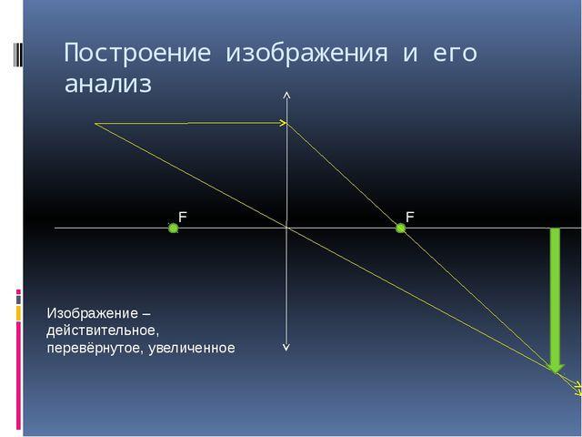 Построение изображения и его анализ F F Изображение – действительное, перевёр...