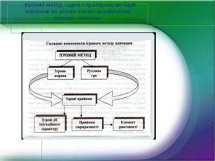 Ігровий метод - один з провідних методів навчання на різних етапах формува