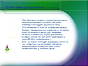 Позитивні результати Лінія фізичного розвитку тематично пов'язана з навчально