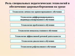 Роль специальных педагогических технологий в обеспечении здоровьесбережения н