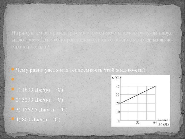 Чему равна удельная теплоёмкость этой жидкости?  1) 1600 Дж/(кг·°С) 2)...