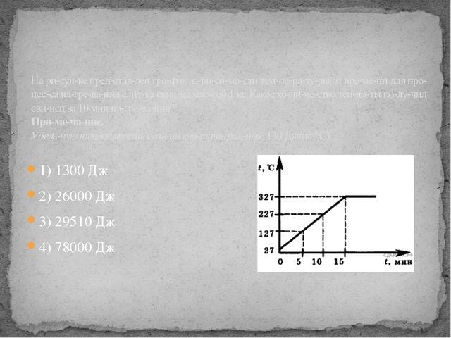 1) 1300 Дж 2) 26000 Дж 3) 29510 Дж 4) 78000 Дж На рисунке представлен гра...