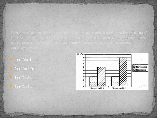 1)с2=с1 2)с2=1,5с1 3)с2=2с1 4)с2=3с1 На диаграмме для двух веществ при...