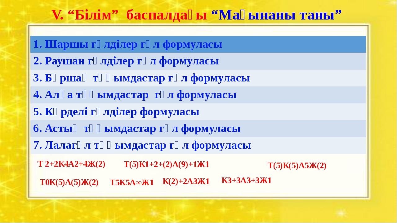 Т 2+2К4А2+4Ж(2) Т5К5А∞Ж1 Т(5)К1+2+(2)А(9)+1Ж1 Т(5)К(5)А5Ж(2) Т0К(5)А(5)Ж(2) К...