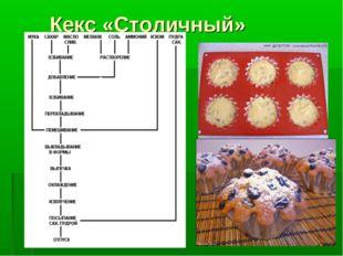 Кекс «Столичный»