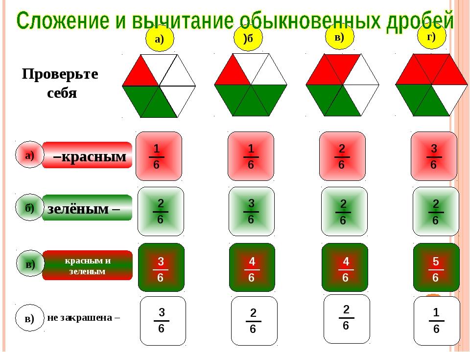 красным – не закрашена – зелёным – Проверьте себя a) б) в) a) б) в) г) красны...