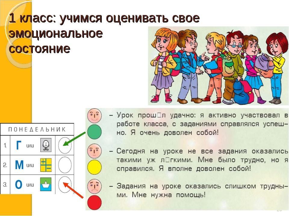 * 1 класс: учимся оценивать свое эмоциональное состояние