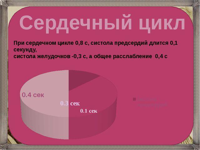 Сердечный цикл При сердечном цикле 0,8 с, систола предсердий длится 0,1 секу...