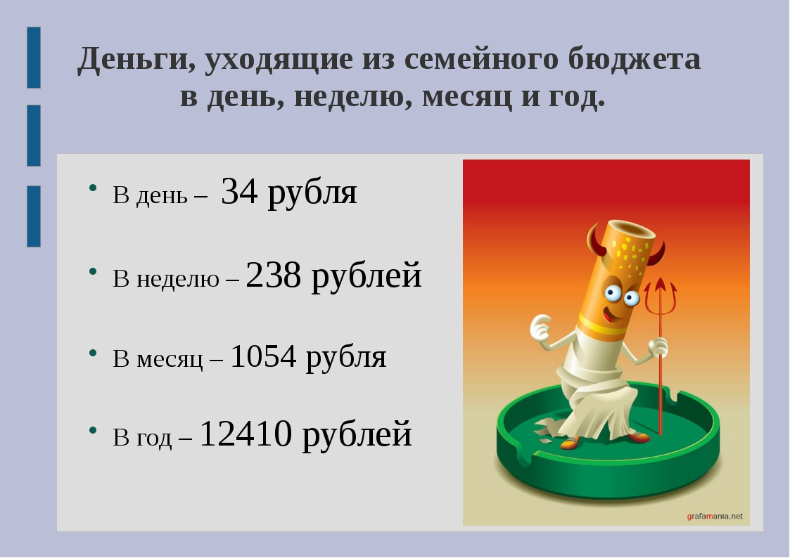 В день – 34 рубля В неделю – 238 рублей В месяц – 1054 рубля В год – 12410 р...
