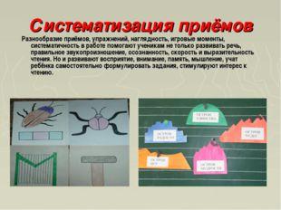 Систематизация приёмов Разнообразие приёмов, упражнений, наглядность, игровые