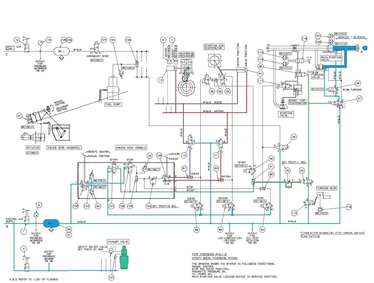 2 Diagram of manouering system s26mc6 Уч цв вариант 0