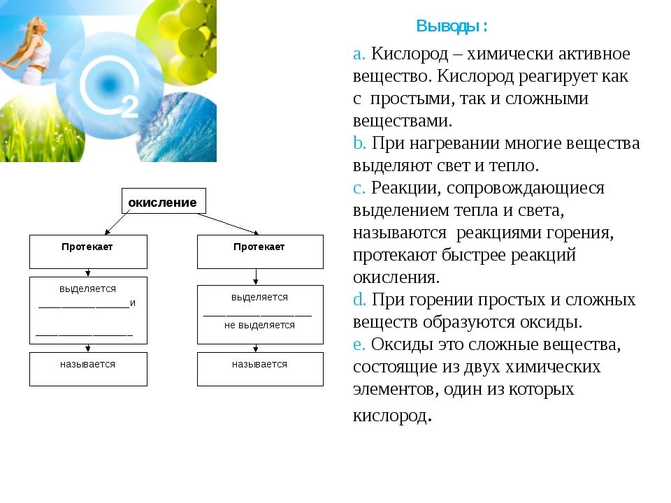 Выводы : a. Кислород – химически активное вещество. Кислород реагирует как с...