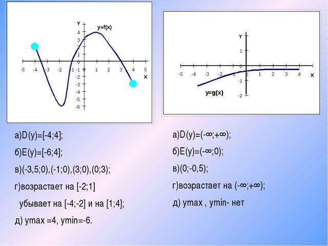 a)D(y)=[-4;4]; б)E(y)=[-6;4]; в)(-3,5;0),(-1;0),(3;0),(0;3); г)возрастает на...