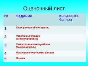 Оценочный лист №ЗаданиеКоличество баллов 1Тест ( внешний контроль) 2Рабо