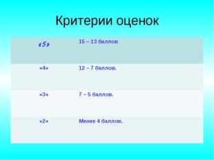 Критерии оценок «5»15 – 13 баллов «4»12 – 7 баллов. «3»7 – 5 баллов. «2»М