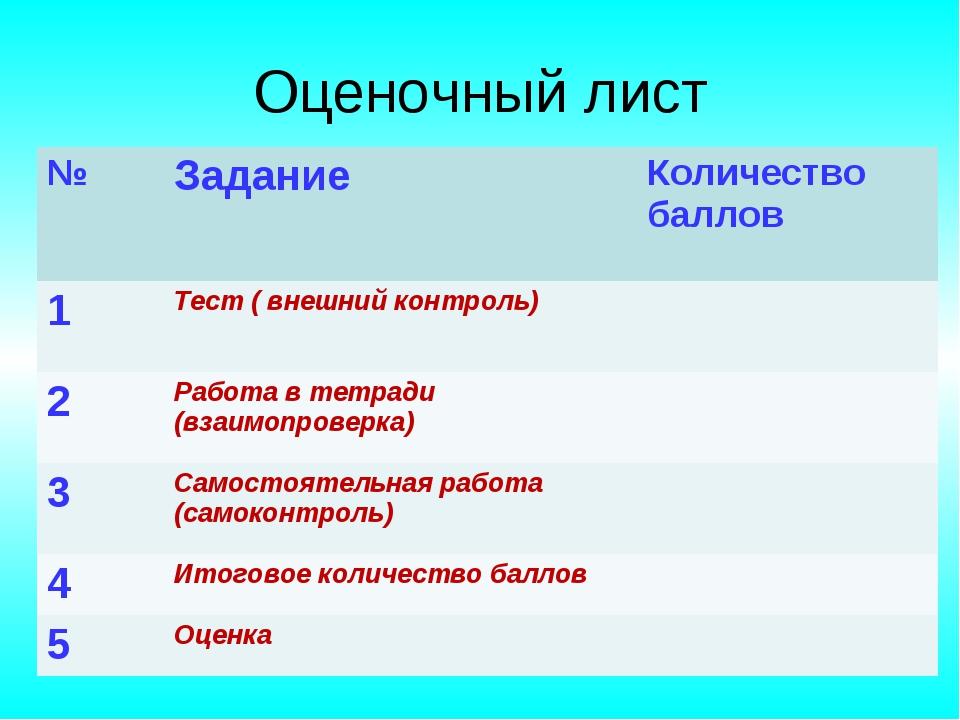 Оценочный лист №ЗаданиеКоличество баллов 1Тест ( внешний контроль) 2Рабо...