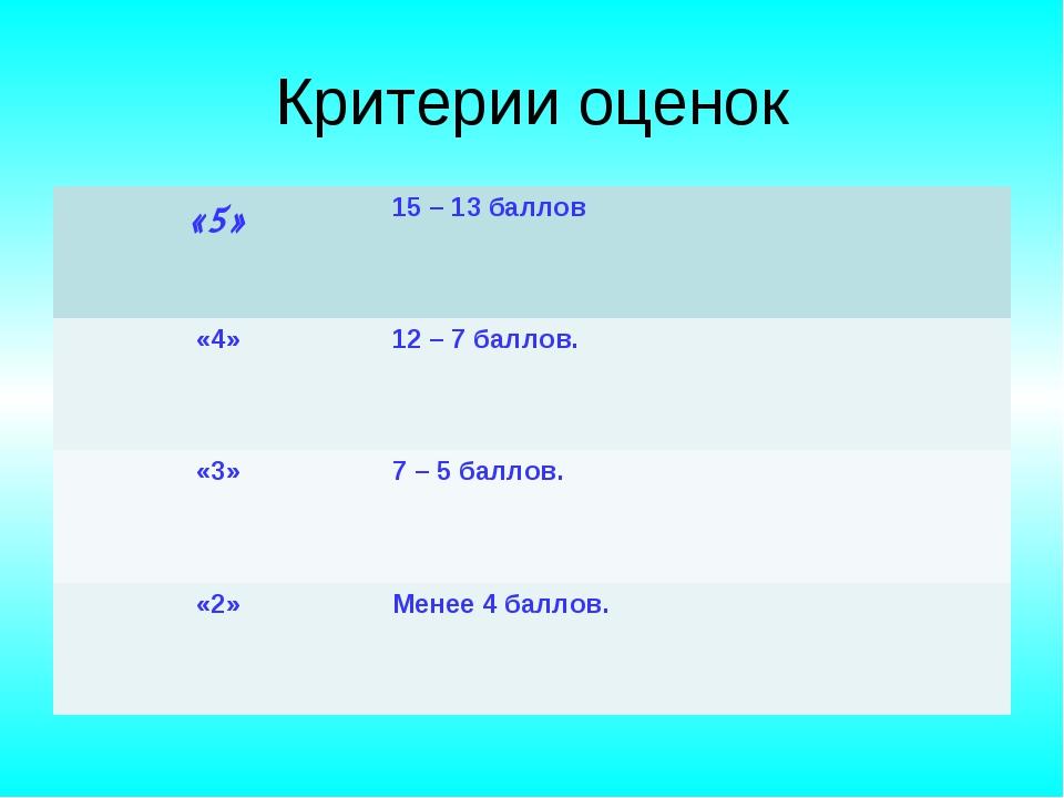 Критерии оценок «5»15 – 13 баллов «4»12 – 7 баллов. «3»7 – 5 баллов. «2»М...