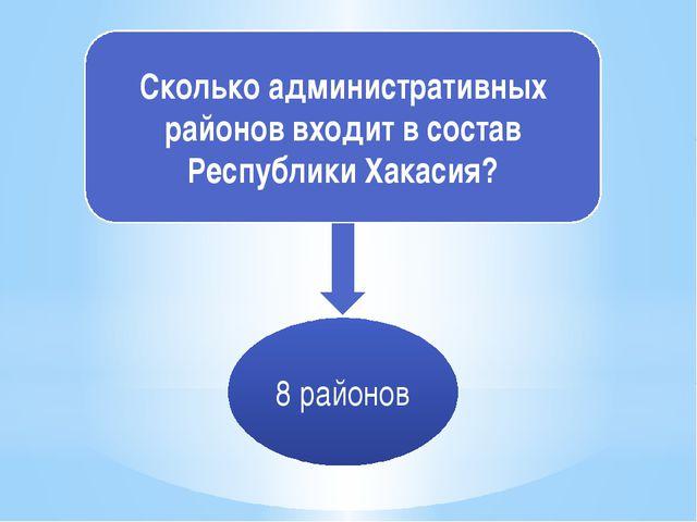 Сколько административных районов входит в состав Республики Хакасия? 8 районов